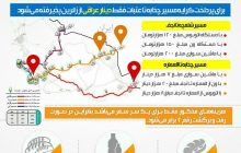 برآورد مخارج سفر اربعین در داخل عراق